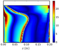 Towards wall functions for the prediction of solute segregation in plane front directional solidification