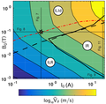 Scaling laws in axisymmetric magnetohydrodynamic duct flows