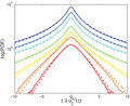 Introduction of longitudinal and transverse Lagrangian velocity increments in homogeneous and isotropic turbulence