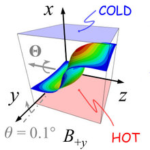 Transition from multiplicity to singularity of steady natural convection in a tilted cubical enclosure